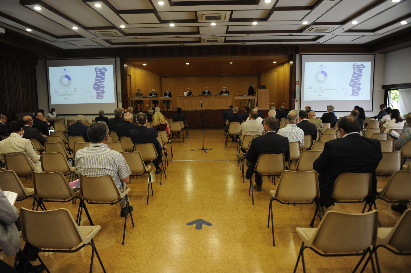 UMP | Relatório de atividades e contas de 2019 aprovado por unanimidade